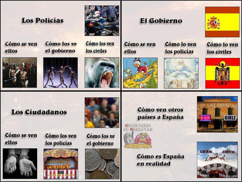 Cómo es España, para Europa